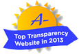 Top Transparency Website in 2013